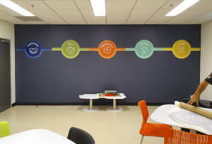 wall graphics die cut
